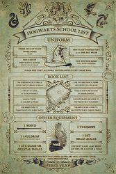 Hogwarts School List